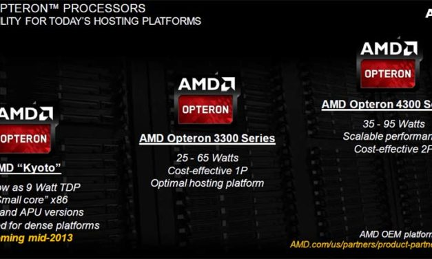 Érkezik az AMD Kyoto