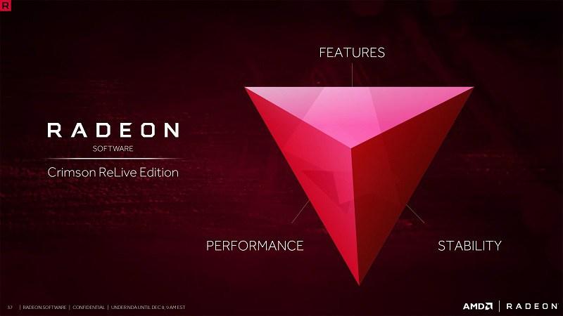 AMD Radeon ReLive Edition 17.5.1