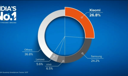 Xiaomi vs. Samsung – a szócsata is jól megy nekik