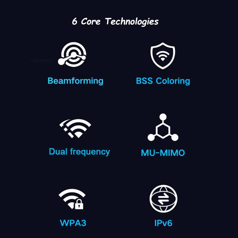 Xiaomi AX1800 router teszt – olcsó Wi-Fi 6 mindenkinek! 12