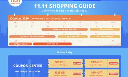 Jönnek az idei év legjobb akciói, indul a 11.11 – Banggood