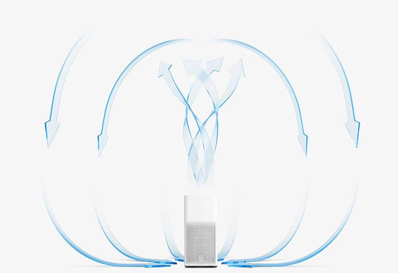 Xiaomi Mi Mijia 2H légtisztító teszt – juss levegőhöz! 7