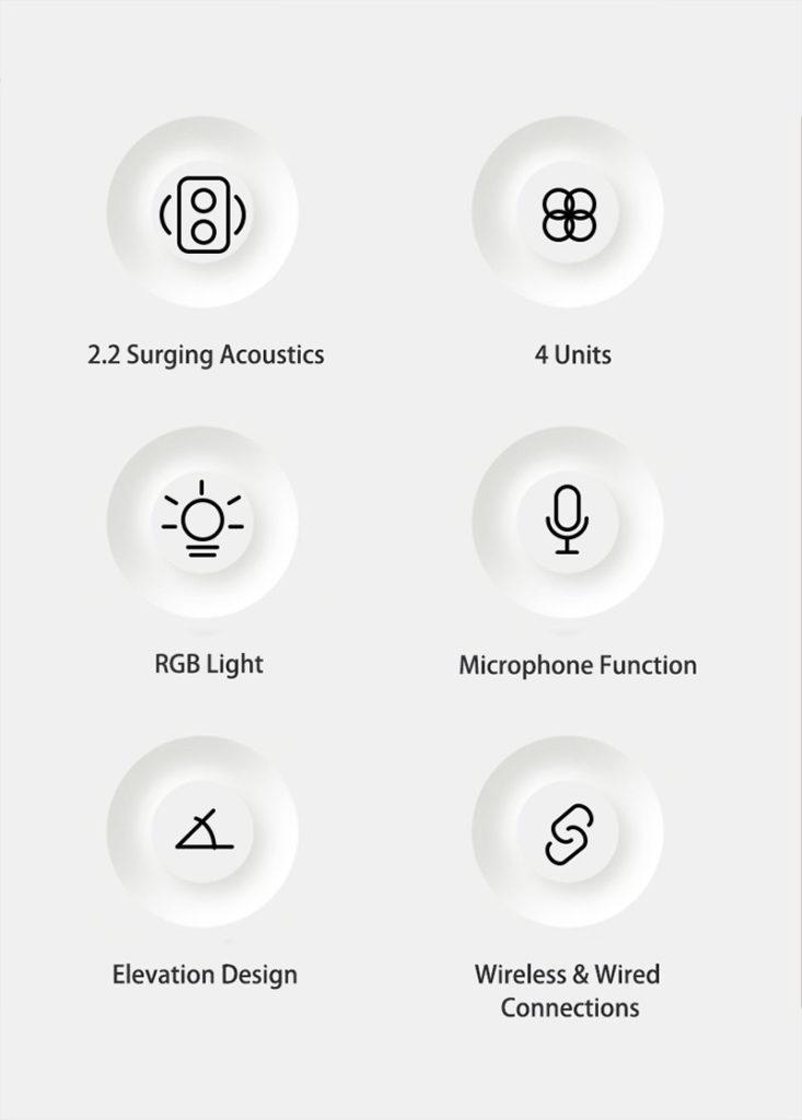 BlitzWolf BW-SOD1 soundbar teszt – valami hiányzik 5