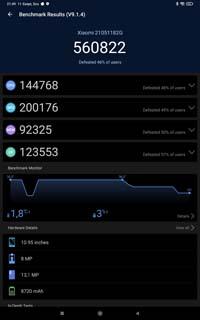 Kipróbáltuk: Xiaomi Pad 5 – az első magyar teszt 23